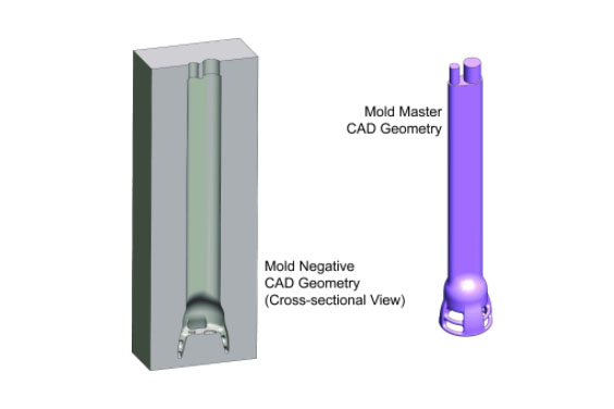 CAD Mesh Representation