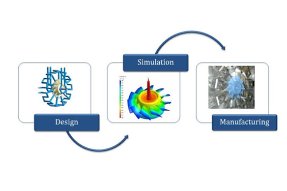 Designing Mold for Manufacturing