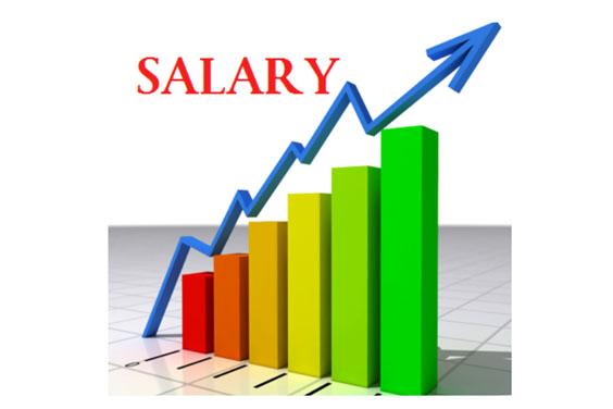 Salary of Mold Engineers
