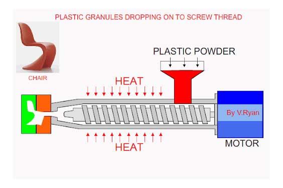 plastic-granules